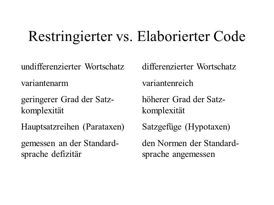 Restringierter vs. Elaborierter Code undifferenzierter Wortschatz differenzierter Wortschatz variantenarm variantenreich geringerer Grad der Satz- höh