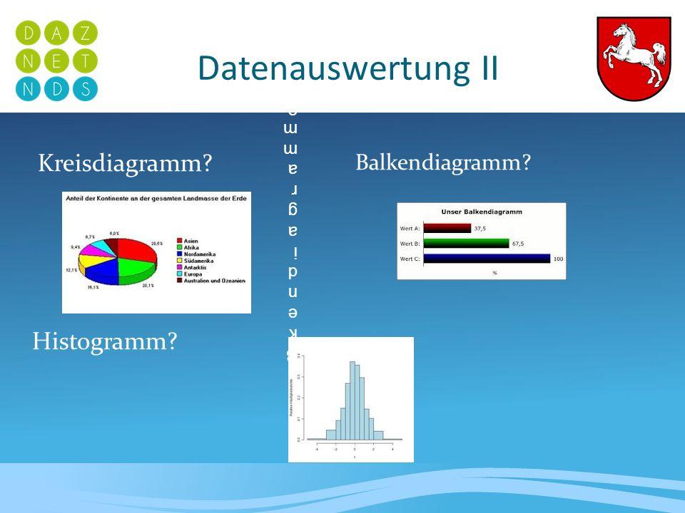 Zusammenhänge Korrelationen – statistische Zusammenhänge Positive Zusammenhänge: je größer, desto größer, je kleiner, desto kleiner Negative Zusammenhänge: je größer..