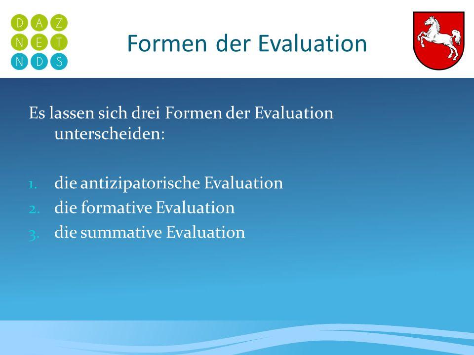 Formen der Evaluation II die antizipatorische Evaluation - erfolgt vor Beginn eines Projekts / eines Einsatzes - - sie beschäftigt man sich mit der Bedarfs- / Konzeptionsanalyse