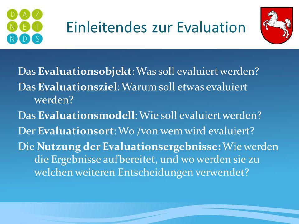 Ziele der Evaluation 1.Rechenschaft ablegen. 2. Außendarstellung.