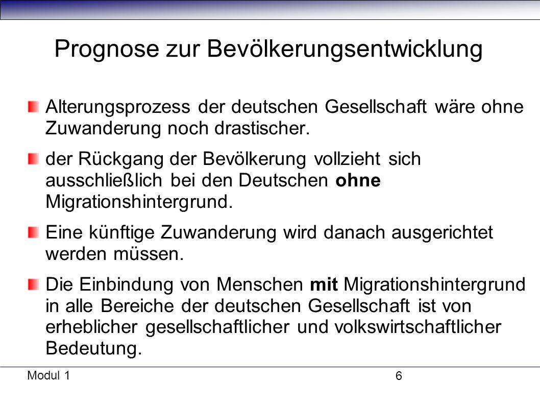 Modul 1 6 Prognose zur Bevölkerungsentwicklung Alterungsprozess der deutschen Gesellschaft wäre ohne Zuwanderung noch drastischer.