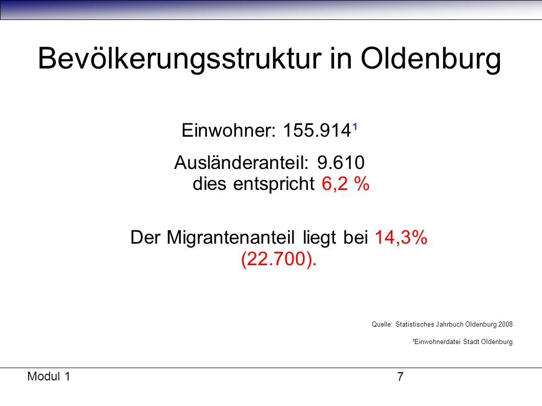 Modul 1 7 Bevölkerungsstruktur in Oldenburg Einwohner: 155.914¹ Ausländeranteil: 9.610 dies entspricht 6,2 % Der Migrantenanteil liegt bei 14,3% (22.700).