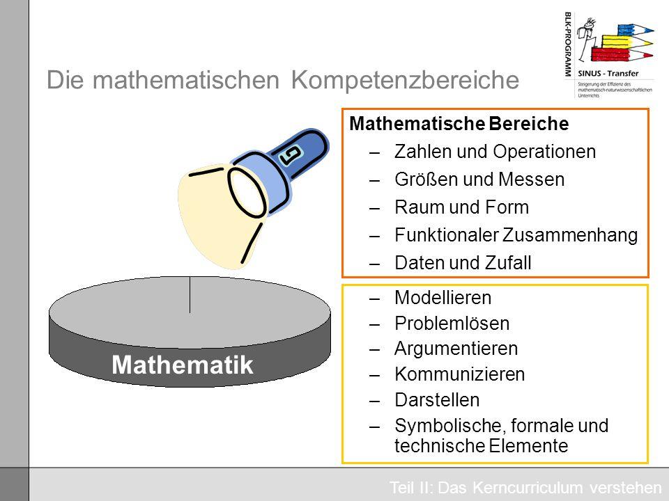 Die mathematischen Kompetenzbereiche Mathematische Bereiche –Zahlen und Operationen –Größen und Messen –Raum und Form –Funktionaler Zusammenhang –Date