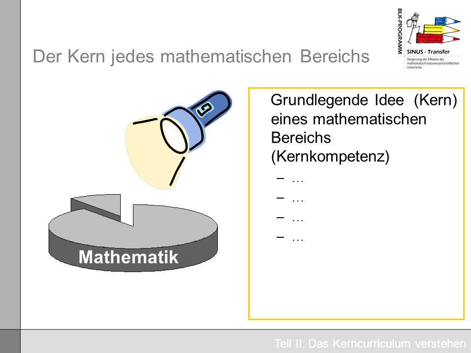 Der Kern jedes mathematischen Bereichs Grundlegende Idee (Kern) eines mathematischen Bereichs (Kernkompetenz) –…–… –…–… –…–… –…–… Teil II: Das Kerncur