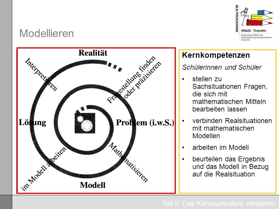 Modellieren Ziel Mathematik in der Realität - erkennen - beurteilen Realitätsbezogene Situation mit mathematischen Mitteln - verstehen, - strukturiere