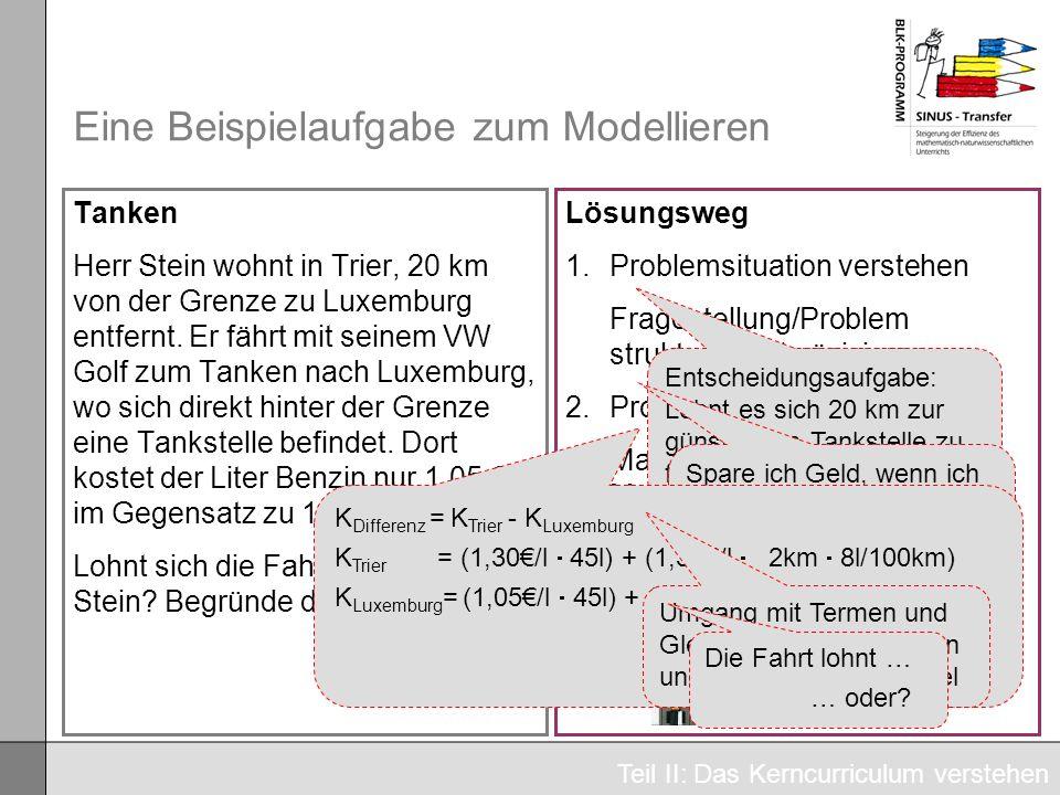 Eine Beispielaufgabe zum Modellieren Tanken Herr Stein wohnt in Trier, 20 km von der Grenze zu Luxemburg entfernt. Er fährt mit seinem VW Golf zum Tan