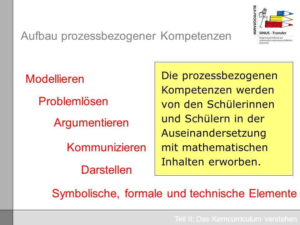 Aufbau prozessbezogener Kompetenzen Teil II: Das Kerncurriculum verstehen Modellieren Problemlösen Argumentieren Kommunizieren Darstellen Symbolische,