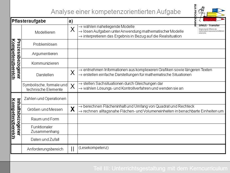 Analyse einer kompetenzorientierten Aufgabe Pflasteraufgabea) ProzessbezogenerKompetenzbereich Modellieren X wählen naheliegende Modelle lösen Aufgabe