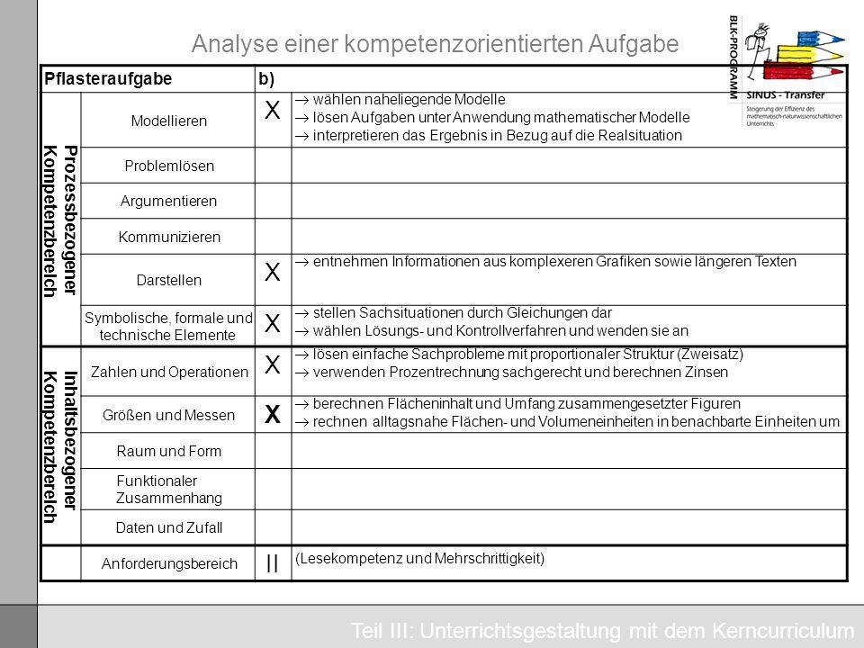 Analyse einer kompetenzorientierten Aufgabe Pflasteraufgabeb) ProzessbezogenerKompetenzbereich Modellieren X wählen naheliegende Modelle lösen Aufgabe
