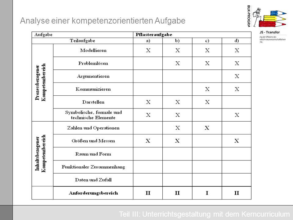 Analyse einer kompetenzorientierten Aufgabe Teil III: Unterrichtsgestaltung mit dem Kerncurriculum