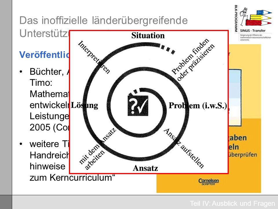 Das inoffizielle länderübergreifende Unterstützungssystem Veröffentlichungen Büchter, Andreas / Leuders, Timo: Mathematikaufgaben selbst entwickeln. L