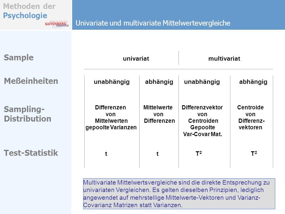 Methoden der Psychologie Sample Meßeinheiten Univariate und multivariate Mittelwertevergleiche Multivariate Mittelwertsvergleiche sind die direkte Ent