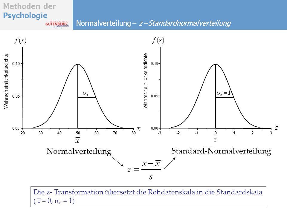 Methoden der Psychologie Normalverteilung – z –Standardnormalverteilung 20304050607080 0.00 0.05 0.10 Wahrscheinlichkeitsdichte -3-20123 0.00 0.05 0.1