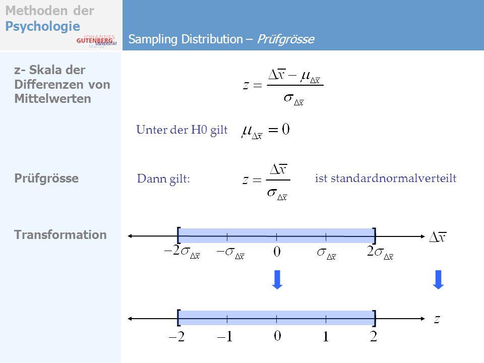Methoden der Psychologie Sampling Distribution – Prüfgrösse z- Skala der Differenzen von Mittelwerten Unter der H0 gilt Dann gilt: Prüfgrösse ist stan
