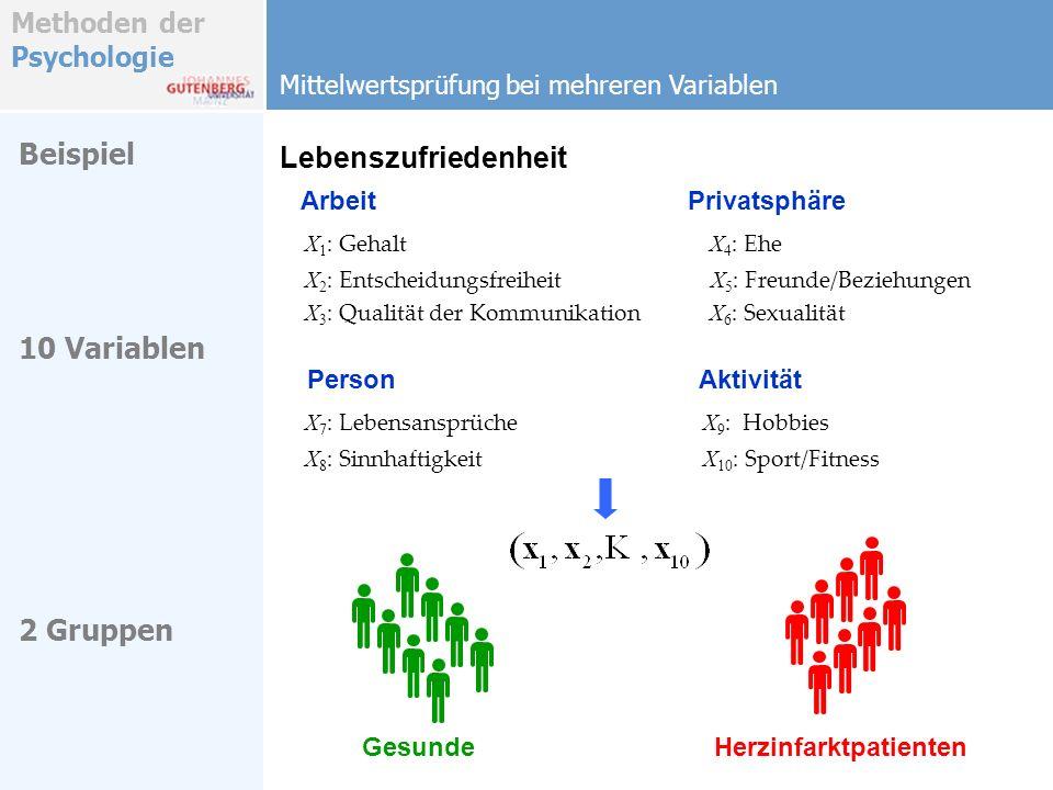 Methoden der Psychologie Mittelwertsprüfung bei mehreren Variablen Beispiel X 1 : Gehalt X 2 : Entscheidungsfreiheit X 3 : Qualität der Kommunikation