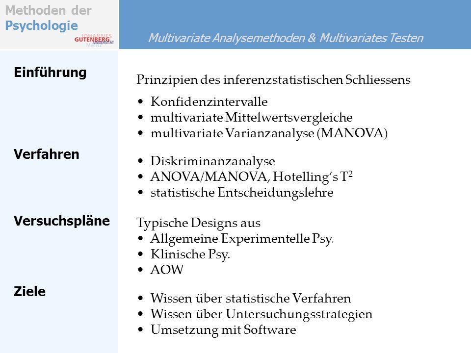 Methoden der Psychologie Einführung Multivariate Analysemethoden & Multivariates Testen Prinzipien des inferenzstatistischen Schliessens Konfidenzinte