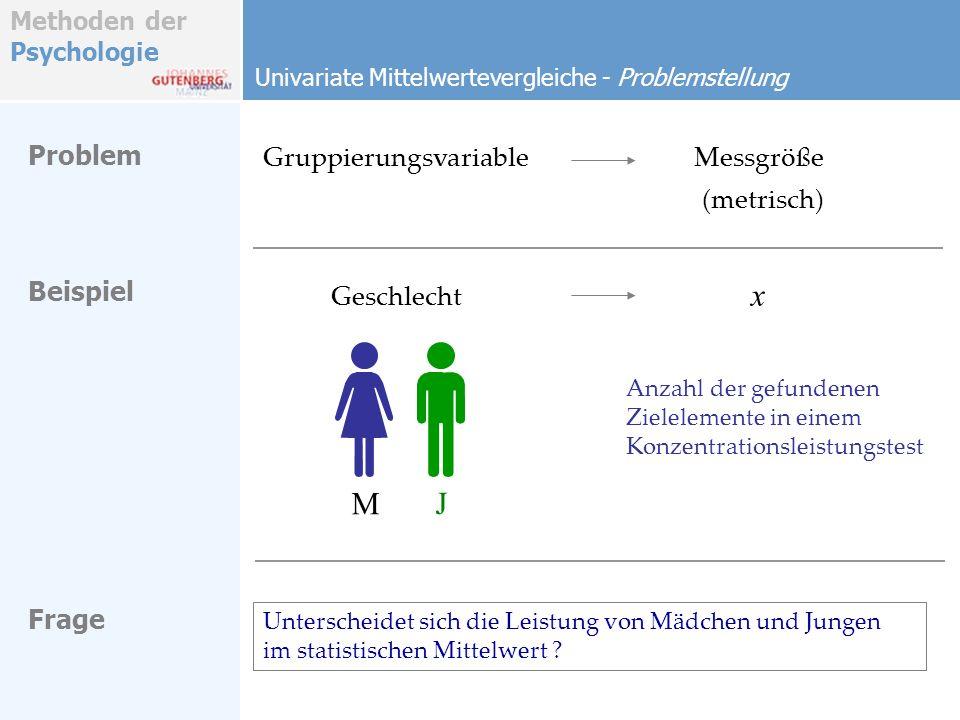 Methoden der Psychologie Problem Frage Anzahl der gefundenen Zielelemente in einem Konzentrationsleistungstest (metrisch) GruppierungsvariableMessgröß