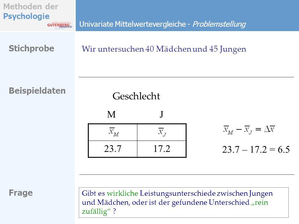 Methoden der Psychologie Stichprobe Frage Wir untersuchen 40 Mädchen und 45 Jungen Univariate Mittelwertevergleiche - Problemstellung Gibt es wirklich