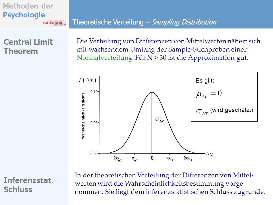 Methoden der Psychologie Central Limit Theorem Die Verteilung von Differenzen von Mittelwerten nähert sich mit wachsendem Umfang der Sample-Stichprobe