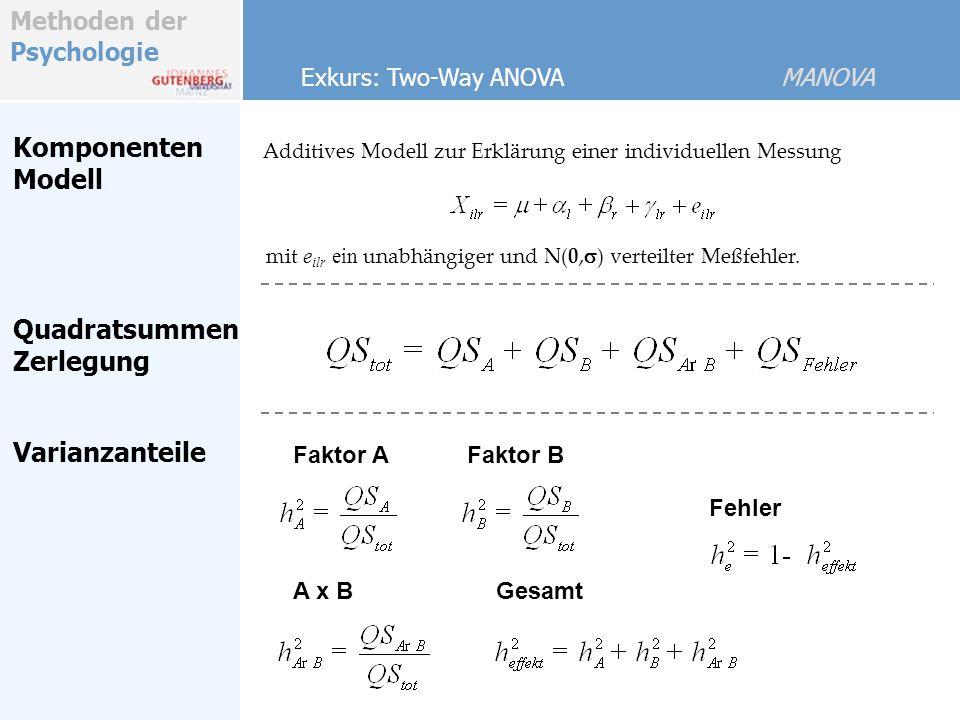 Methoden der Psychologie Komponenten Modell Exkurs: Two-Way ANOVA MANOVA Additives Modell zur Erklärung einer individuellen Messung mit e ilr ein unabhängiger und N(0, s ) verteilter Meßfehler.