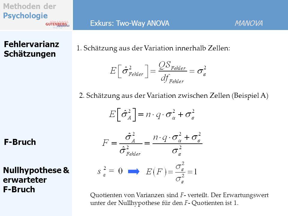 Methoden der Psychologie Fehlervarianz Schätzungen Exkurs: Two-Way ANOVA MANOVA 1.