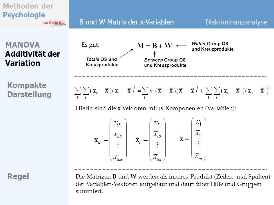 Methoden der Psychologie B und W Matrix der x-VariablenDiskriminanzanalyse Es gilt: MANOVA Additivität der Variation Totale QS und Kreuzprodukte Kompa