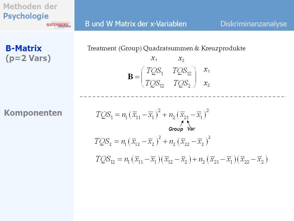 Methoden der Psychologie B und W Matrix der x-VariablenDiskriminanzanalyse Treatment (Group) Quadratsummen & Kreuzprodukte B-Matrix (p=2 Vars) Kompone
