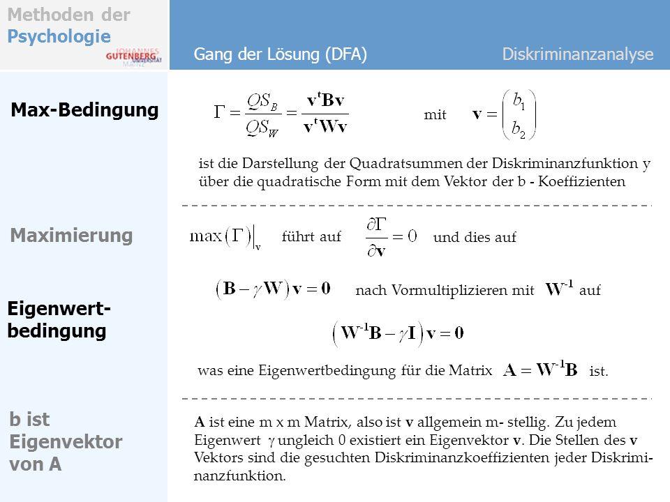Methoden der Psychologie Gang der Lösung (DFA)Diskriminanzanalyse ist die Darstellung der Quadratsummen der Diskriminanzfunktion y über die quadratisc
