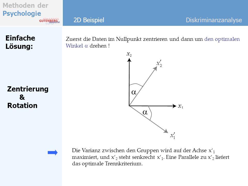 Methoden der Psychologie Einfache Lösung: 2D BeispielDiskriminanzanalyse Zuerst die Daten im Nullpunkt zentrieren und dann um den optimalen Winkel dre