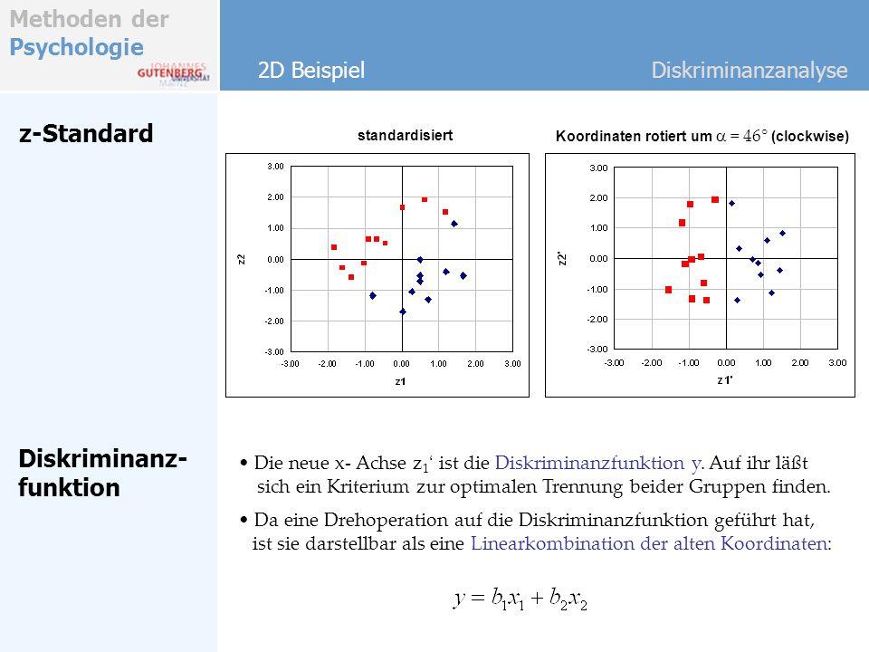 Methoden der Psychologie z-Standard 2D BeispielDiskriminanzanalyse Diskriminanz- funktion Die neue x- Achse z 1 ist die Diskriminanzfunktion y. Auf ih