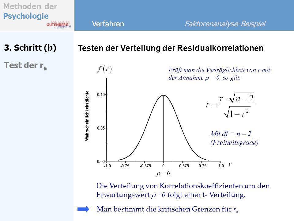 Methoden der Psychologie Testen der Verteilung der Residualkorrelationen Verfahren Faktorenanalyse-Beispiel 3. Schritt (b) Test der r e -0.75-0.37500.
