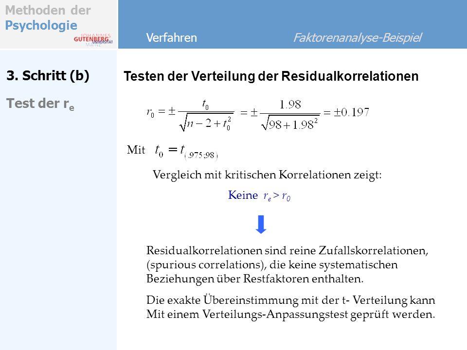 Methoden der Psychologie Testen der Verteilung der Residualkorrelationen Verfahren Faktorenanalyse-Beispiel 3. Schritt (b) Test der r e Vergleich mit