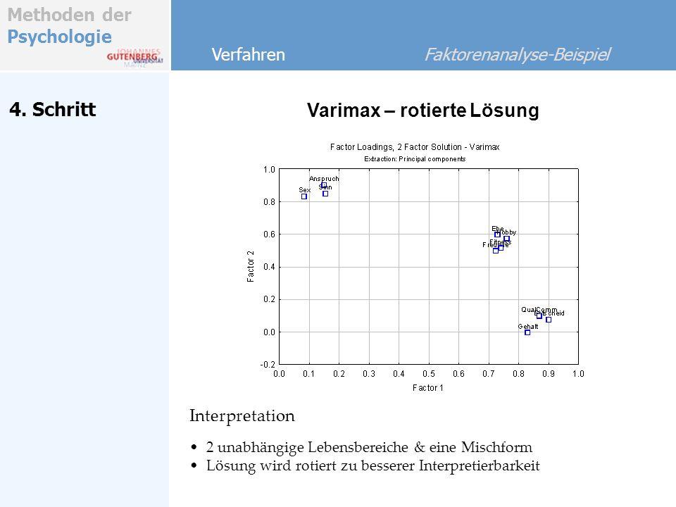 Methoden der Psychologie 4. Schritt Varimax – rotierte Lösung Verfahren Faktorenanalyse-Beispiel 2 unabhängige Lebensbereiche & eine Mischform Lösung