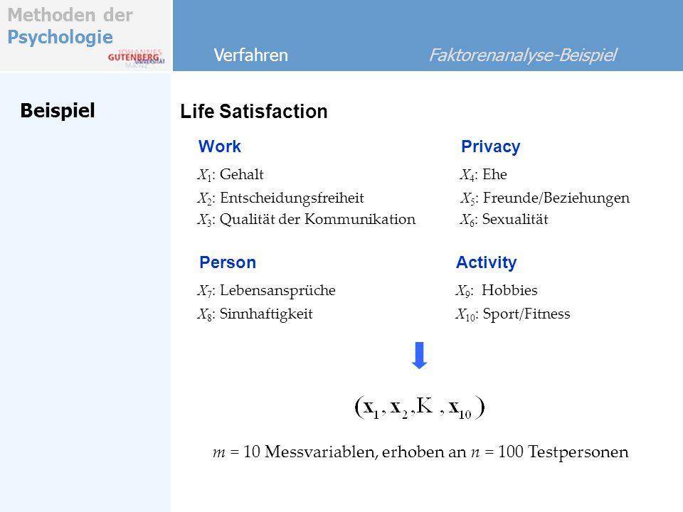 Methoden der Psychologie Beispiel Life Satisfaction X 1 : Gehalt Verfahren Faktorenanalyse-Beispiel X 2 : Entscheidungsfreiheit X 3 : Qualität der Kom