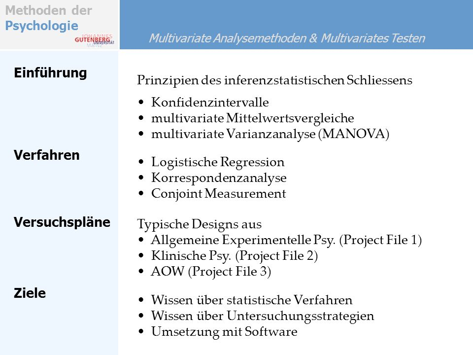 Methoden der Psychologie Literatur a) b) c) d) Multivariate Analysemethoden & Multivariates Testen Johnson/WichernBackhaus BortzWiner