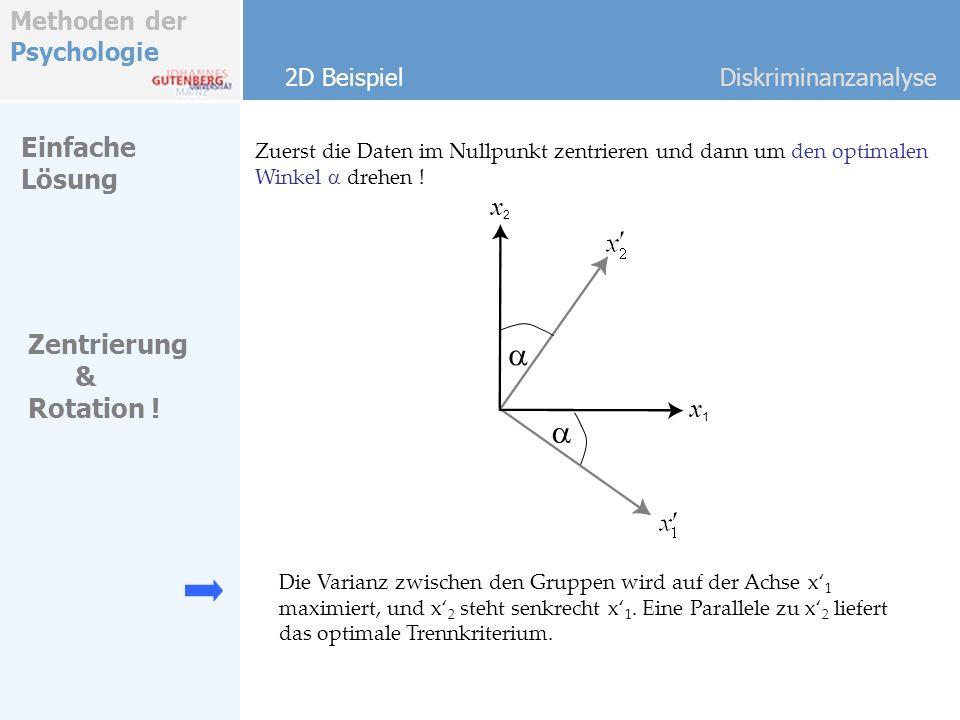 Methoden der Psychologie Einfache Lösung 2D BeispielDiskriminanzanalyse Zuerst die Daten im Nullpunkt zentrieren und dann um den optimalen Winkel drehen .