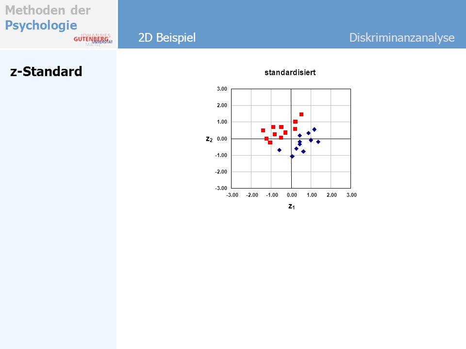 Methoden der Psychologie z-Standard 2D BeispielDiskriminanzanalyse standardisiert -3.00 -2.00 0.00 1.00 2.00 3.00 -3.00-2.000.001.002.003.00 z1z1 z2z2