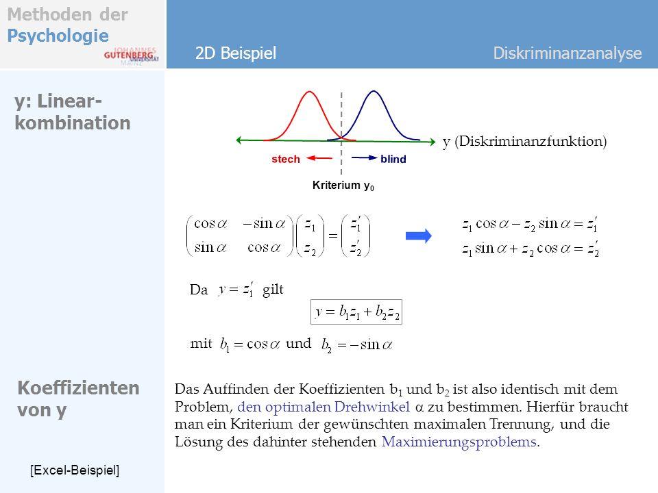 Methoden der Psychologie y: Linear- kombination 2D BeispielDiskriminanzanalyse Koeffizienten von y Das Auffinden der Koeffizienten b 1 und b 2 ist also identisch mit dem Problem, den optimalen Drehwinkel zu bestimmen.