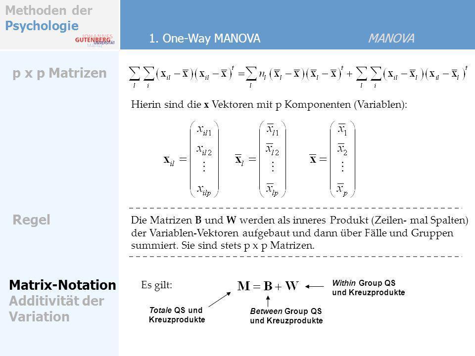 Methoden der Psychologie Regel Hierin sind die x Vektoren mit p Komponenten (Variablen): Die Matrizen B und W werden als inneres Produkt (Zeilen- mal