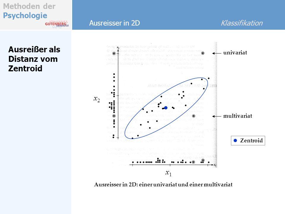 Methoden der Psychologie Ausreißer als Distanz vom Zentroid Ausreisser in 2D Klassifikation Ausreisser in 2D: einer univariat und einer multivariat x1