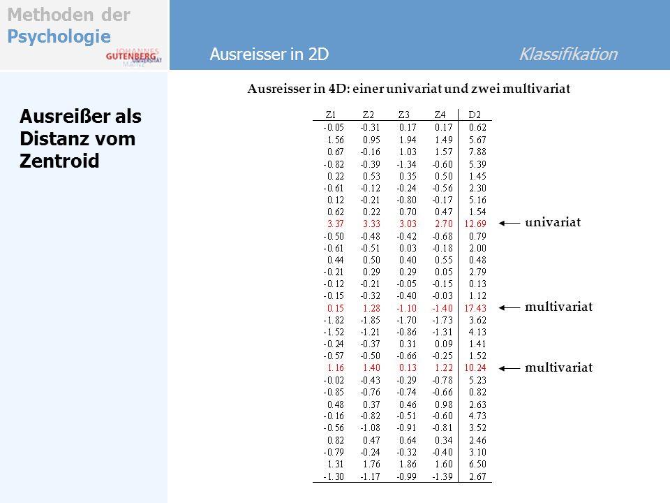 Methoden der Psychologie Ausreißer als Distanz vom Zentroid Ausreisser in 2D Klassifikation Ausreisser in 4D: einer univariat und zwei multivariat uni