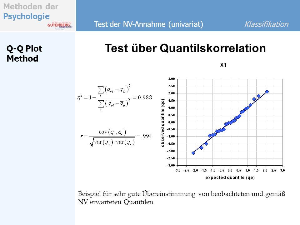 Methoden der Psychologie Test über Quantilskorrelation Test der NV-Annahme (univariat) Klassifikation Q-Q Plot Method Beispiel für sehr gute Übereinst