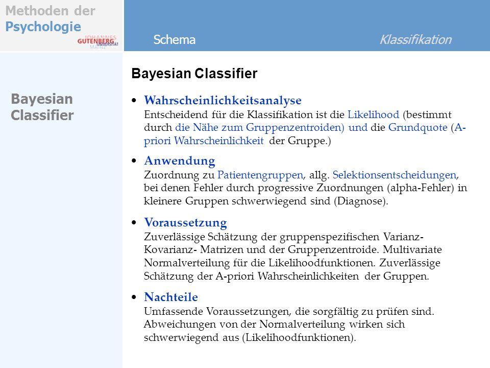 Methoden der Psychologie Bayesian Classifier Schema Klassifikation Wahrscheinlichkeitsanalyse Entscheidend für die Klassifikation ist die Likelihood (