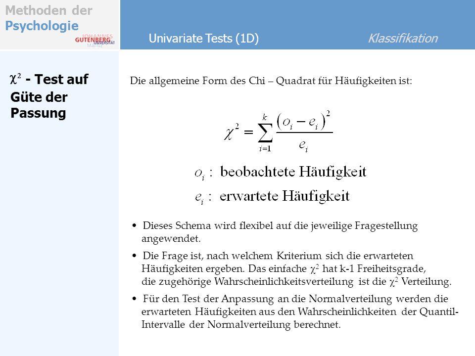 Methoden der Psychologie Die allgemeine Form des Chi – Quadrat für Häufigkeiten ist: Univariate Tests (1D) Klassifikation Dieses Schema wird flexibel