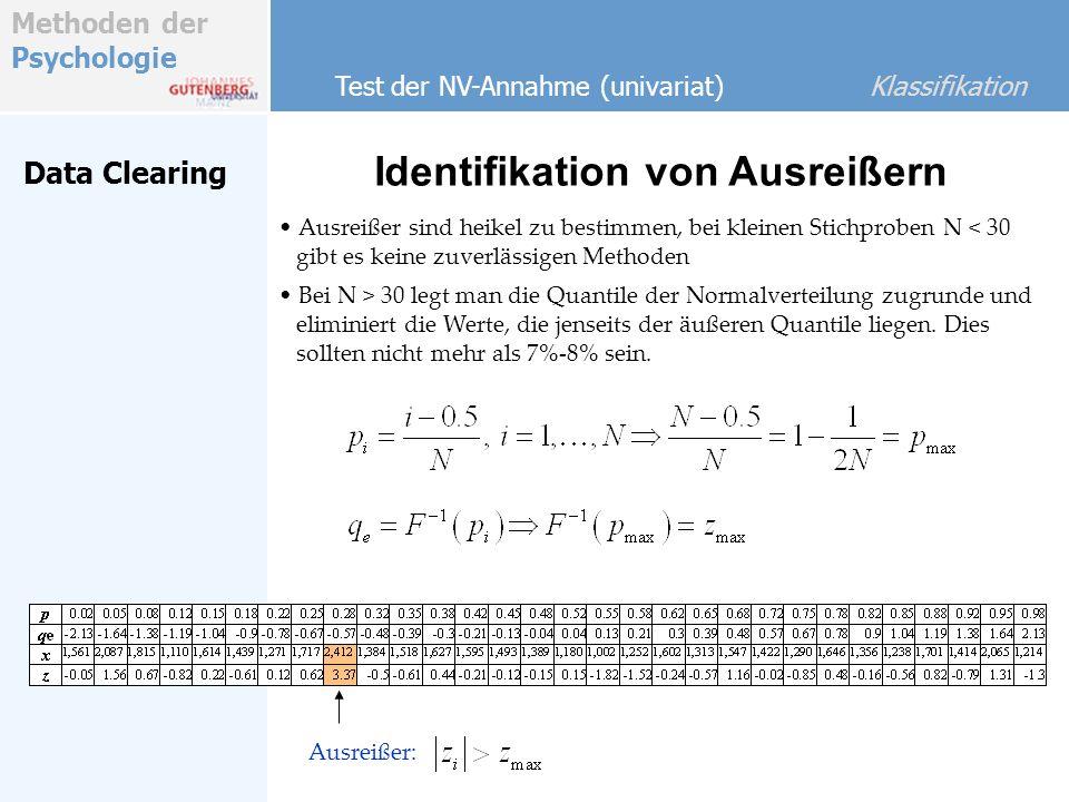 Methoden der Psychologie Datenbeispiel (p = 4 Variablen) Test der NV-Annahme (multivariat) Klassifikation Q-Q Plot Methode Korrelations- Test NV Test knapp im Annahmebereich, aber 2 Ausreißer verschlechtern die Passung beträchtlich, auch in den unteren Quantilen Die beiden größten Ausreißer erfüllen das Kriterium, aber der 3.