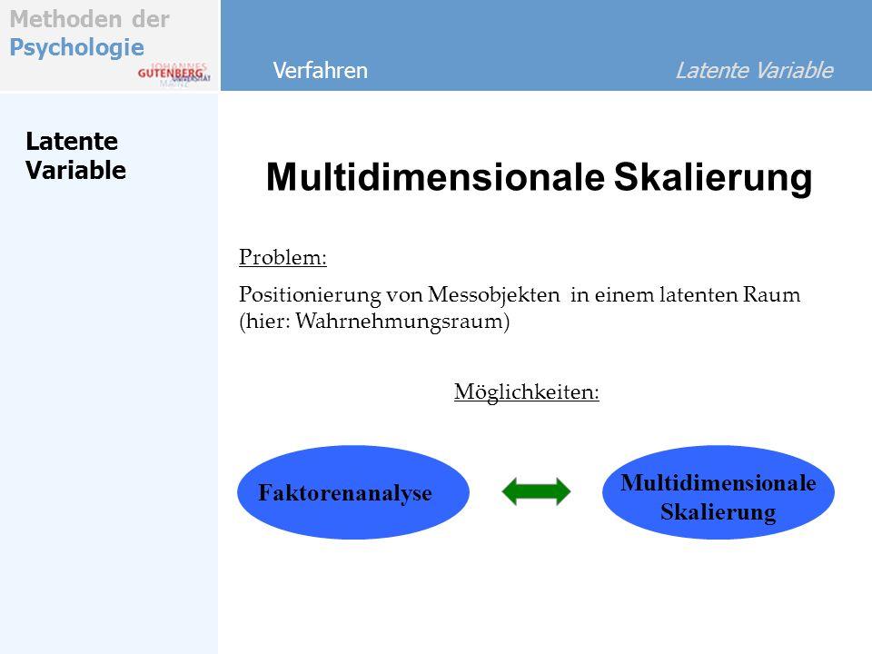 Methoden der Psychologie Latente Variable Verfahren Latente Variable Multidimensionale Skalierung Problem: Positionierung von Messobjekten in einem la