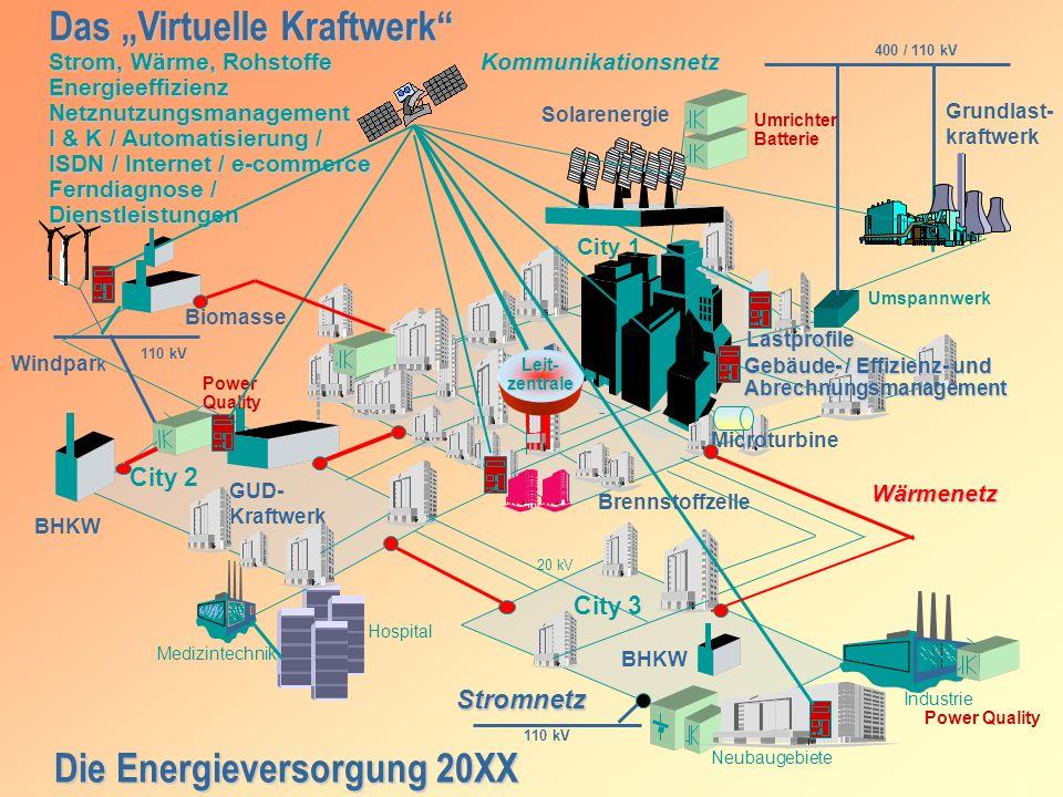 Zurück zur ersten Seite Hospital Industrie Grundlast- kraftwerk Umspannwerk Medizintechnik GUD- Kraftwerk Windpar k Solarenergie Neubaugebiete City 2