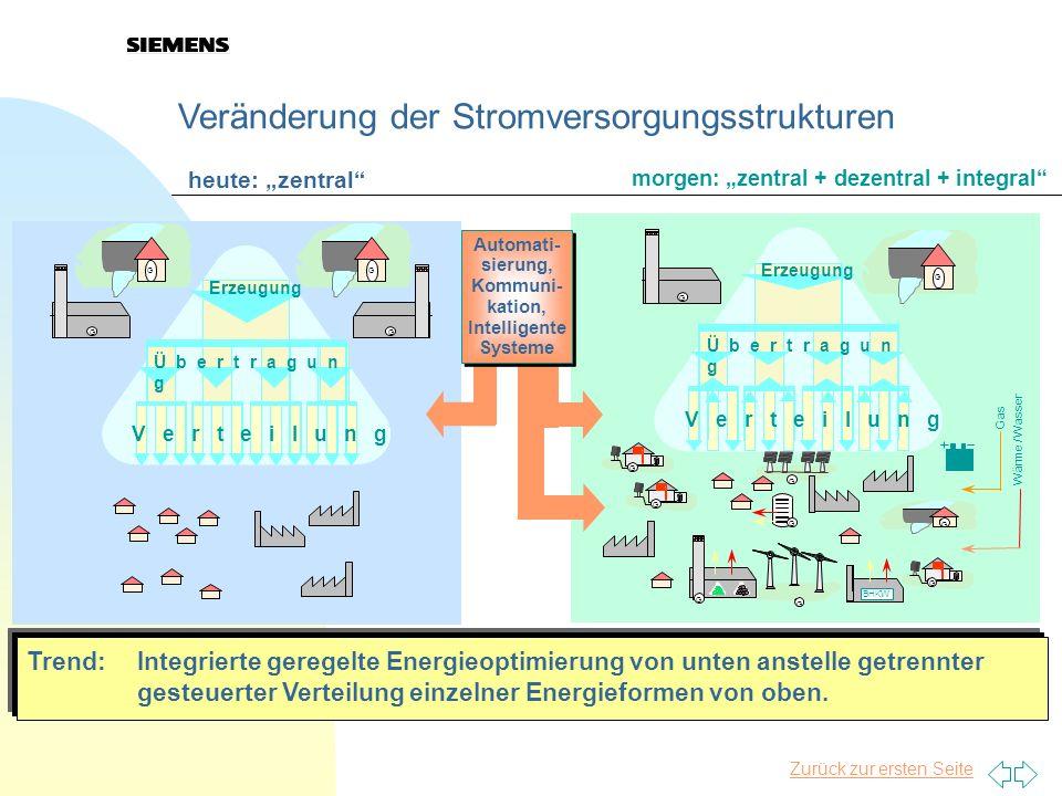 Zurück zur ersten Seite Veränderung der Stromversorgungsstrukturen heute: zentral G G Erzeugung Ü b e r t r a g u n g V e r t e i l u n g G G Trend:In