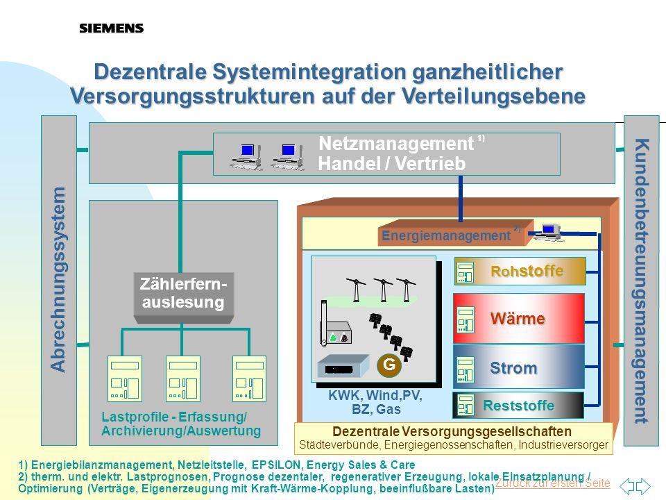 Zurück zur ersten Seite Dezentrale Systemintegration ganzheitlicher Dezentrale Systemintegration ganzheitlicher Versorgungsstrukturen auf der Verteilu