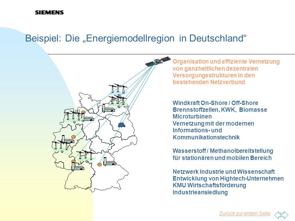 Zurück zur ersten Seite Organisation und effiziente Vernetzung von ganzheitlichen dezentralen Versorgungsstrukturen in den bestehenden Netzverbund Win